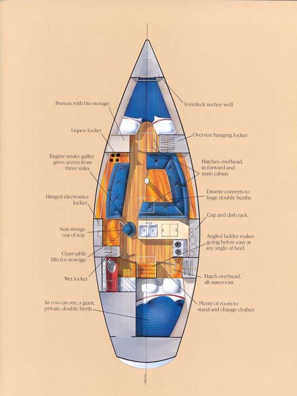 S  V Kairos  U2013 Let It Breeze  Goodbye House  Hello Boat
